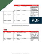 Evaluaciones Estomatologia 2