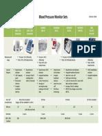 Blood Pressure Monitor Comparison