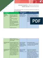 Francobernal_Maríaesther-M4 S3 AI 5 Tabla de Análisis de Texto_Descargable2-Hoja de Trabajo