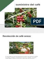 Cadena de suministro del cafe