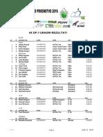 Državno prvenstvo 4X Ajdovščina - rezultati