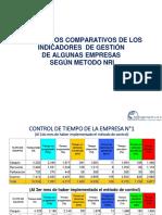 7 INDICADORES DE GESTIÓN DE ALGUNAS EMPRESAS MINERAS.pdf