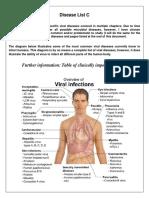 Disease List C