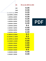 Pic or Ql Rate Updated on 16 Dec 2013