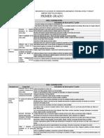 Matriz Competencias Capacidades e Indicadores 3