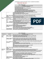 MATRIZ-COMPETENCIAS-CAPACIDADES-E-INDICADORES-3º-Grado.docx