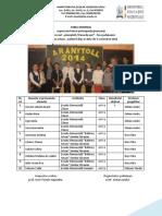 2015 Maghiara Concursul de Compunere Aranytoll Judeteana Salaj Clasa a Iva Rezultate