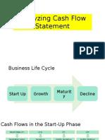 Analyzing Cash Flow Statement