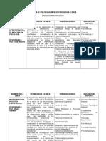 ANEXO B.doc Líneas de Investigación Revisadas