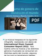 Consumo de Genero de Música en El Mundo