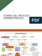 ETAPAS_DEL_PROCESO_ADMINISTRATIVO.ppt