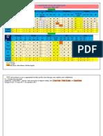 3 Calendar Scolar