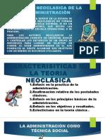 Teoria Neoclasica de La Administracion Capitulo 7
