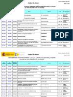 Caducidades Patentes Europeas 2015