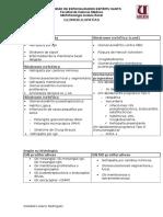 GLOMERULOPATÍAS resumen