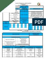 Formato de Planeación Simplificado Primaria
