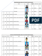 JUNE 2015 TERM PROVISIONAL RANK LIST FOR CA INTER 2008 SYLLABUS