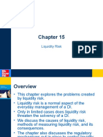 Financial Institutions & Management Chapter 15