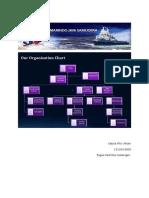 Organization Chart Marindo Jaya Samudra(1)