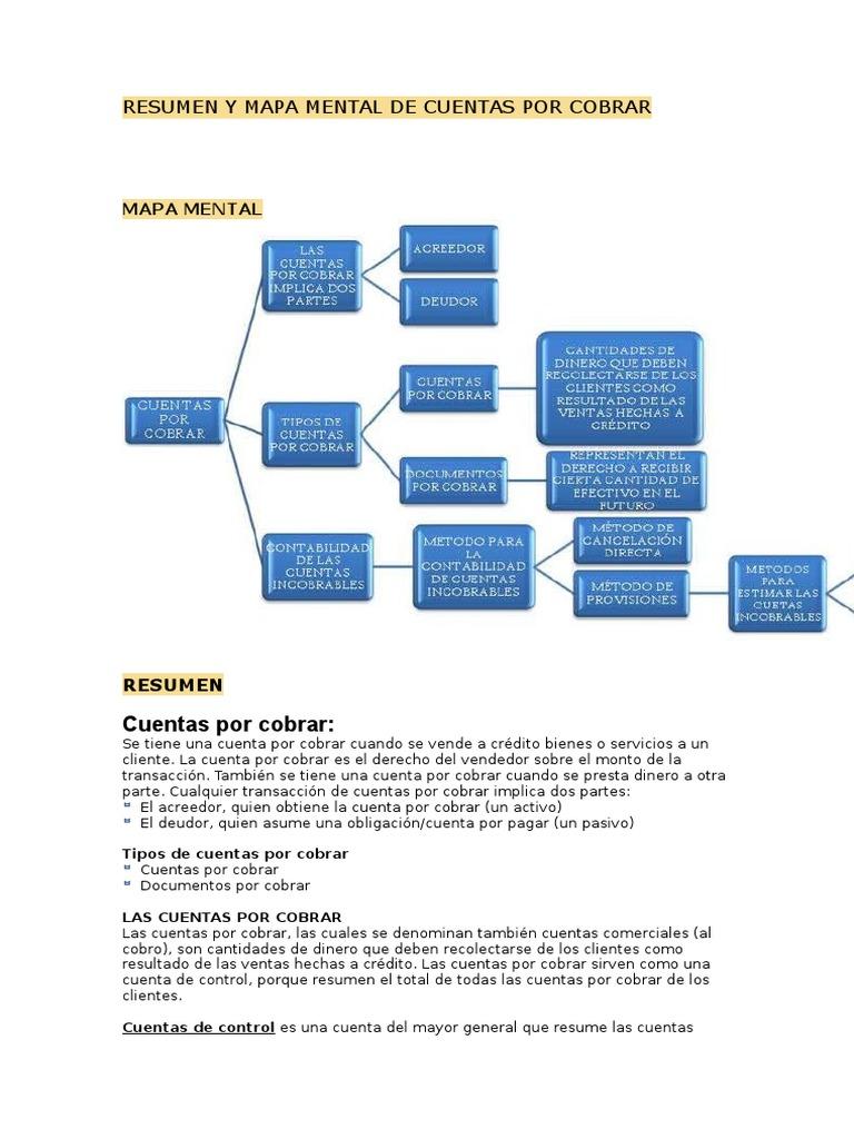 Resumen y Mapa Mental de Cuentas Por Cobrar