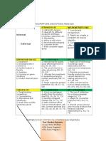Partial Creation Business management PLAN