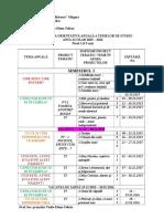 planificare_anuala_nivel_i_prescolari_20152016.docx