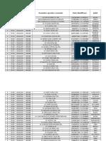 2016-08-29 Lista Operatorilor Economici Atestati Activitate Exploatare Forestiera AUGUST 2016