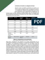 Clasificación de los yacimientos en función a su diagrama de fases.pdf