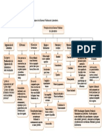 BPLab Tarea1.pdf