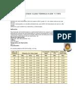 Alambre Esmaltado Clase Termica h y Uso General