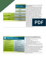 16 typow osobowosci wg. Junga.pdf