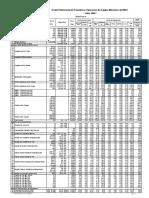 PESO DE MAQUINARIAS.pdf