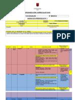 Formato Planificación 2016 Gisselle