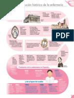 Historia Enfermeria