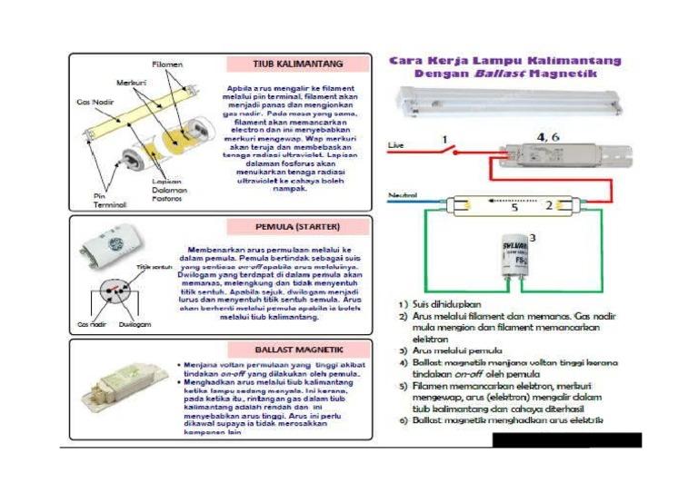 Astounding Wiring Lampu Kalimantang Wiring Digital Resources Otenewoestevosnl