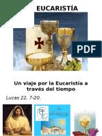 Taller Sobre La Eucaristía