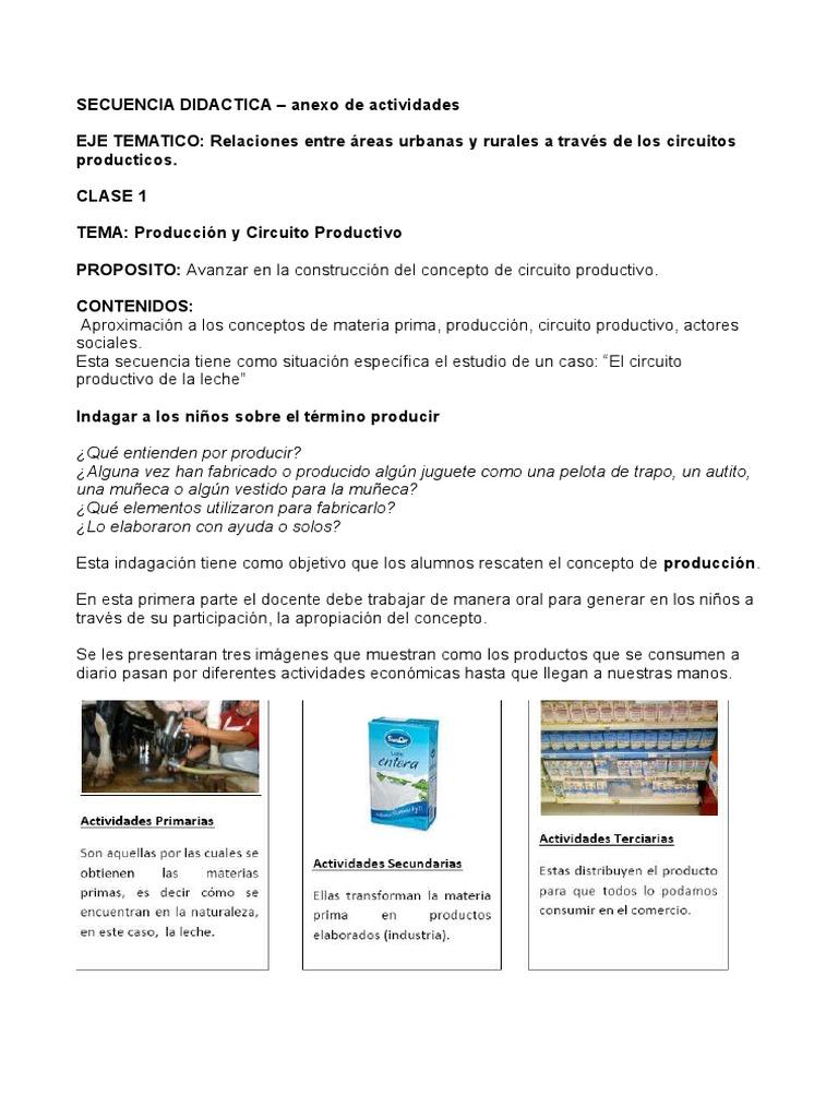 Circuito De La Leche : Tema refrigeración de la leche pdf