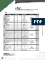 self monitoring chart s44