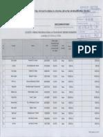 Izvjesce o Primljenim Donacijama Za Financiranje Izborne Promidzbe