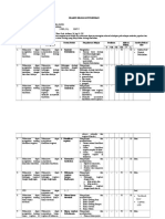 5.-Silabus-SAP-Kontrak-Ekologi-Tumbuhan-Prof-Ardana