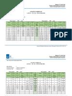 Laporan Praktikum Perkerasan Lentur.pdf