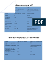 ComparaisonJavaPHP.pptx