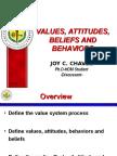 Job Analysis and Design.ppt