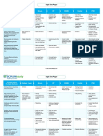 agile one pagerpdf - What Is Agile Methodology Pdf