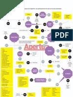 Mapa de los de medios 2016