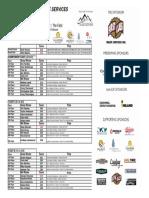 2016 Fraser Valley Open Results - Amateur