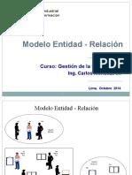 Clase 11 Modelo E-R 2014