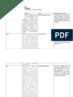 Formato-Actividad-Individual Fabio Jaramillo.docx