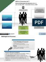 Modelagem de Processos - UNIFOR
