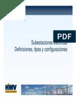 2620 C200 SE 001 Generalidades Definiciones Configuraciones